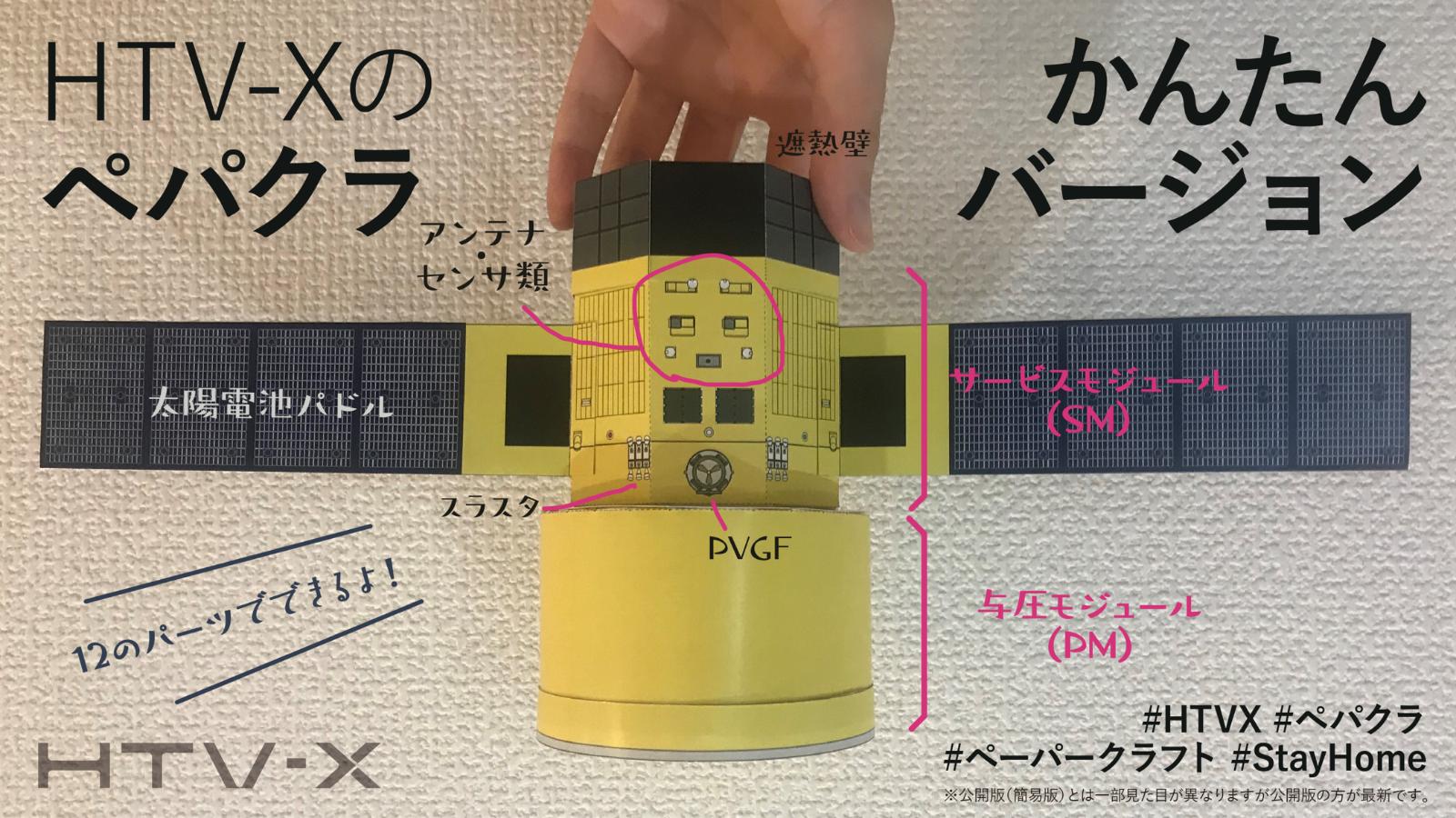 新型宇宙ステーション補給機(HTV-X)ペーパークラフトの簡易版を公開しました!